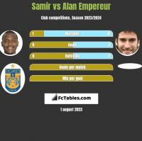 Samir vs Alan Empereur h2h player stats