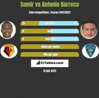 Samir vs Antonio Barreca h2h player stats