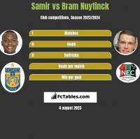 Samir vs Bram Nuytinck h2h player stats