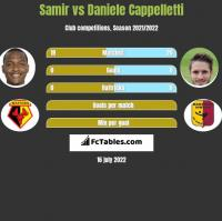 Samir vs Daniele Cappelletti h2h player stats