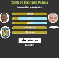 Samir vs Emanuele Padella h2h player stats