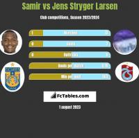 Samir vs Jens Stryger Larsen h2h player stats