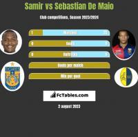 Samir vs Sebastian De Maio h2h player stats