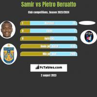 Samir vs Pietro Beruatto h2h player stats
