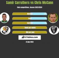 Samir Carruthers vs Chris McCann h2h player stats