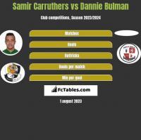 Samir Carruthers vs Dannie Bulman h2h player stats