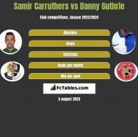 Samir Carruthers vs Danny Guthrie h2h player stats