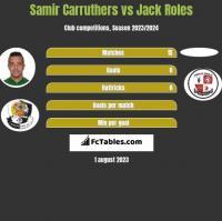 Samir Carruthers vs Jack Roles h2h player stats