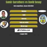 Samir Carruthers vs David Sesay h2h player stats