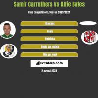 Samir Carruthers vs Alfie Bates h2h player stats