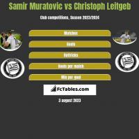 Samir Muratovic vs Christoph Leitgeb h2h player stats