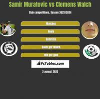 Samir Muratovic vs Clemens Walch h2h player stats
