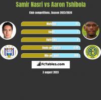 Samir Nasri vs Aaron Tshibola h2h player stats