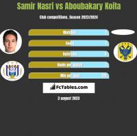 Samir Nasri vs Aboubakary Koita h2h player stats