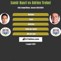 Samir Nasri vs Adrien Trebel h2h player stats