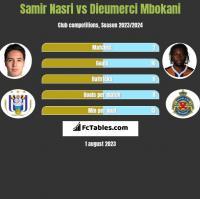 Samir Nasri vs Dieumerci Mbokani h2h player stats
