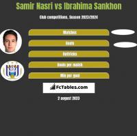 Samir Nasri vs Ibrahima Sankhon h2h player stats