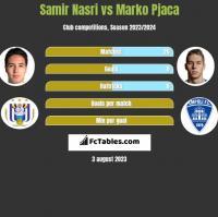 Samir Nasri vs Marko Pjaca h2h player stats