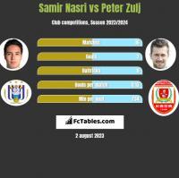 Samir Nasri vs Peter Zulj h2h player stats