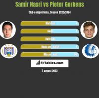 Samir Nasri vs Pieter Gerkens h2h player stats