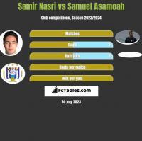 Samir Nasri vs Samuel Asamoah h2h player stats