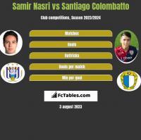 Samir Nasri vs Santiago Colombatto h2h player stats