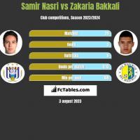 Samir Nasri vs Zakaria Bakkali h2h player stats