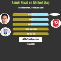 Samir Nasri vs Michel Vlap h2h player stats