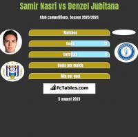 Samir Nasri vs Denzel Jubitana h2h player stats