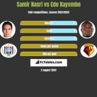 Samir Nasri vs Edo Kayembe h2h player stats