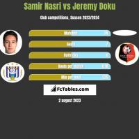Samir Nasri vs Jeremy Doku h2h player stats