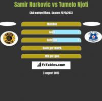 Samir Nurkovic vs Tumelo Njoti h2h player stats