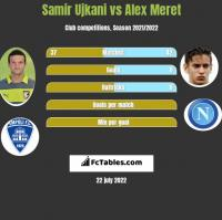 Samir Ujkani vs Alex Meret h2h player stats