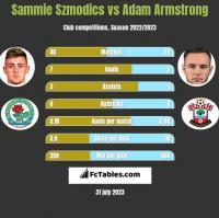 Sammie Szmodics vs Adam Armstrong h2h player stats