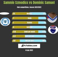 Sammie Szmodics vs Dominic Samuel h2h player stats