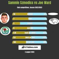 Sammie Szmodics vs Joe Ward h2h player stats