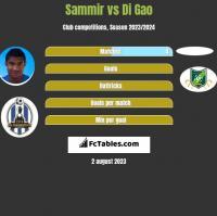 Sammir vs Di Gao h2h player stats
