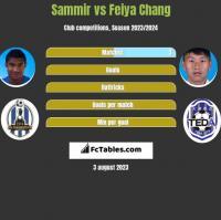 Sammir vs Feiya Chang h2h player stats
