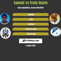 Sammir vs Fredy Guarin h2h player stats