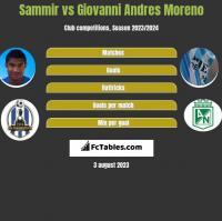 Sammir vs Giovanni Andres Moreno h2h player stats