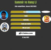 Sammir vs Hang Li h2h player stats