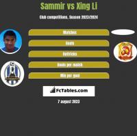 Sammir vs Xing Li h2h player stats