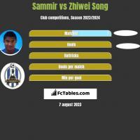 Sammir vs Zhiwei Song h2h player stats