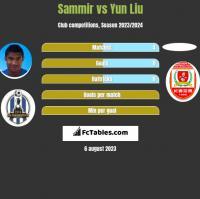 Sammir vs Yun Liu h2h player stats