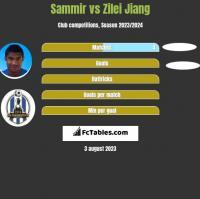 Sammir vs Zilei Jiang h2h player stats