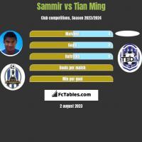 Sammir vs Tian Ming h2h player stats