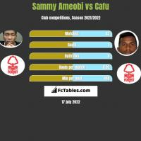 Sammy Ameobi vs Cafu h2h player stats