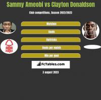 Sammy Ameobi vs Clayton Donaldson h2h player stats