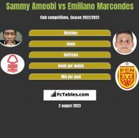 Sammy Ameobi vs Emiliano Marcondes h2h player stats
