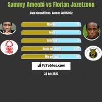Sammy Ameobi vs Florian Jozefzoon h2h player stats